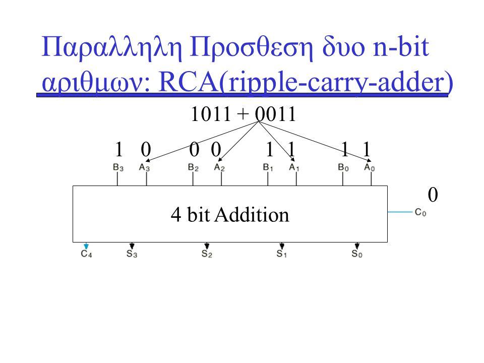 Παραλληλη Προσθεση δυο n-bit αριθμων: RCA(ripple-carry-adder) 4 bit Addition 1 0 0 0 1 1 1 1 1011 + 0011 0