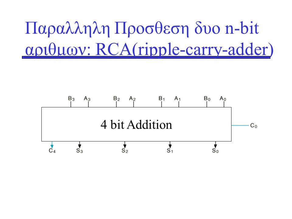 Παραλληλη Προσθεση δυο n-bit αριθμων: RCA(ripple-carry-adder) 4 bit Addition