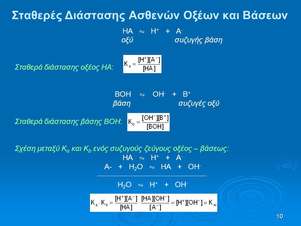 10 Σταθερές Διάστασης Ασθενών Οξέων και Βάσεων ΗΑ ⇋ Η + + Α - οξύ συζυγής βάση Σταθερά διάστασης οξέος ΗΑ: ΒΟΗ ⇋ ΟΗ - + Β + βάση συζυγές οξύ Σταθερά δ