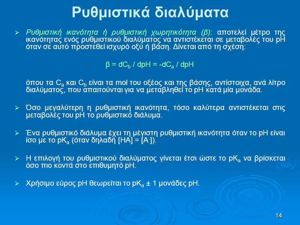 14 Ρυθμιστικά διαλύματα   Ρυθμιστική ικανότητα ή ρυθμιστική χωρητικότητα (β): αποτελεί μέτρο της ικανότητας ενός ρυθμιστικού διαλύματος να αντιστέκε