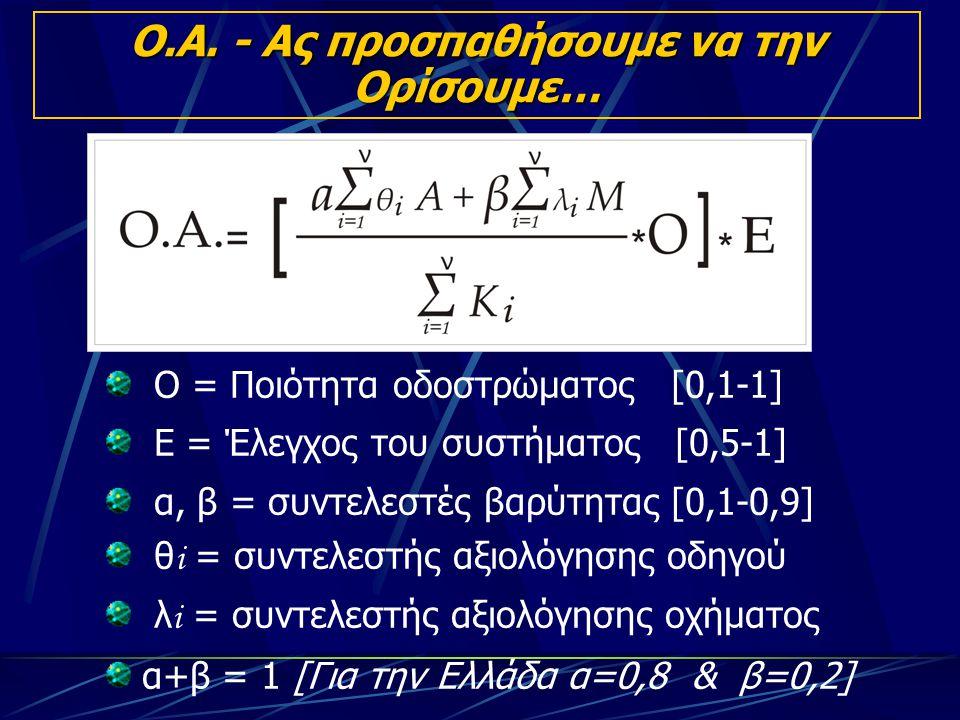 Ο.Α. - Ας προσπαθήσουμε να την Ορίσουμε… Ο = Ποιότητα οδοστρώματος [0,1-1] Ε = Έλεγχος του συστήματος [0,5-1] α, β = συντελεστές βαρύτητας [0,1-0,9] θ