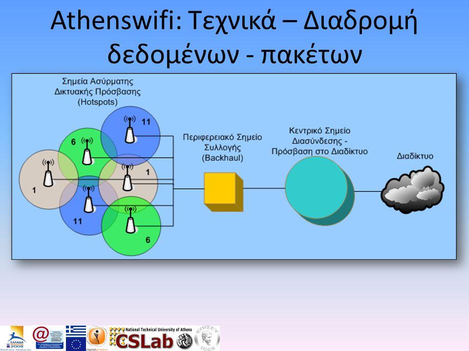 Athenswifi: Τεχνικά – Διαδρομή δεδομένων - πακέτων