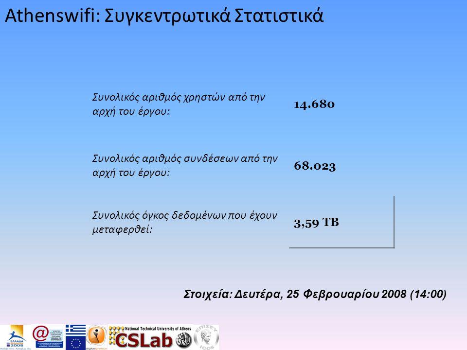 Συνολικός αριθμός χρηστών από την αρχή του έργου: 14.680 Συνολικός αριθμός συνδέσεων από την αρχή του έργου: 68.023 Συνολικός όγκος δεδομένων που έχου