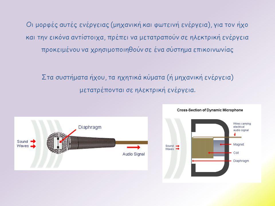 Οι μορφές αυτές ενέργειας (μηχανική και φωτεινή ενέργεια), για τον ήχο και την εικόνα αντίστοιχα, πρέπει να μετατραπούν σε ηλεκτρική ενέργεια προκειμέ