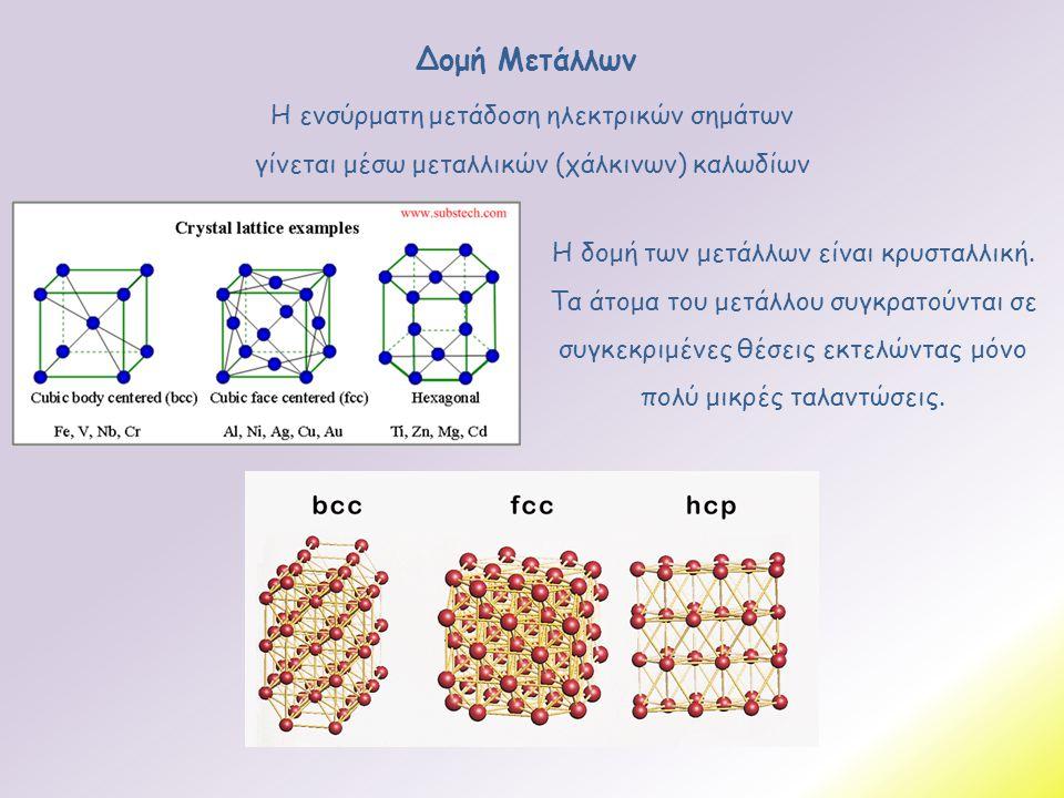 Η δομή των μετάλλων είναι κρυσταλλική. Τα άτομα του μετάλλου συγκρατούνται σε συγκεκριμένες θέσεις εκτελώντας μόνο πολύ μικρές ταλαντώσεις. Δομή Μετάλ
