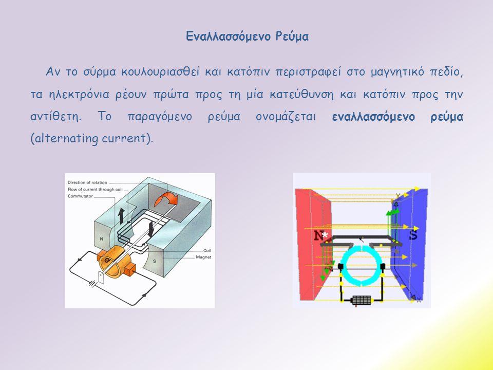 Εναλλασσόμενο Ρεύμα Αν το σύρμα κουλουριασθεί και κατόπιν περιστραφεί στο μαγνητικό πεδίο, τα ηλεκτρόνια ρέουν πρώτα προς τη μία κατεύθυνση και κατόπι