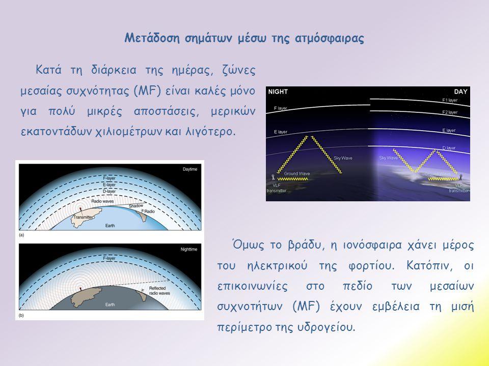 Όμως το βράδυ, η ιονόσφαιρα χάνει μέρος του ηλεκτρικού της φορτίου. Κατόπιν, οι επικοινωνίες στο πεδίο των μεσαίων συχνοτήτων (MF) έχουν εμβέλεια τη μ