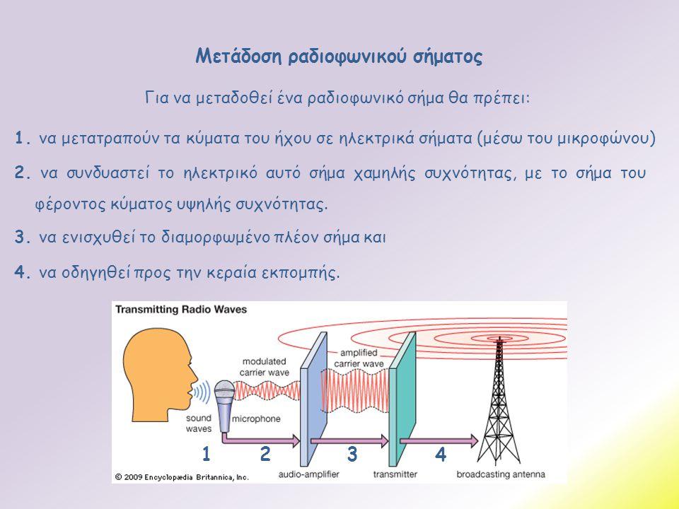 1. να μετατραπούν τα κύματα του ήχου σε ηλεκτρικά σήματα (μέσω του μικροφώνου) Μετάδοση ραδιοφωνικού σήματος Για να μεταδοθεί ένα ραδιοφωνικό σήμα θα