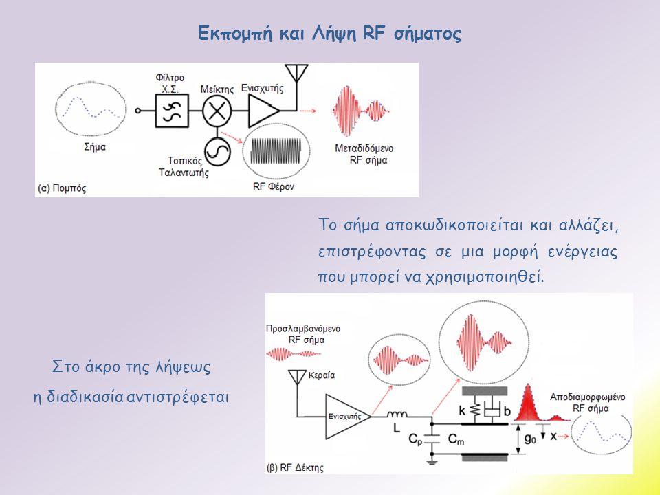 Στο άκρο της λήψεως η διαδικασία αντιστρέφεται Το σήμα αποκωδικοποιείται και αλλάζει, επιστρέφοντας σε μια μορφή ενέργειας που μπορεί να χρησιμοποιηθε