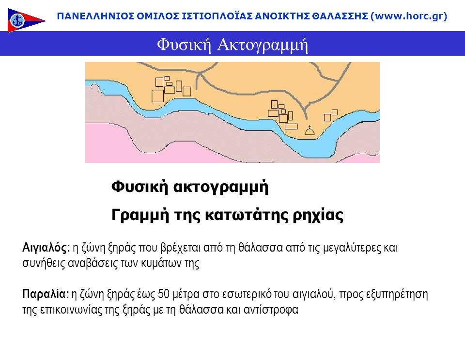 Φυσική Ακτογραμμή Φυσική ακτογραμμή Γραμμή της κατωτάτης ρηχίας ΠΑΝΕΛΛΗΝΙΟΣ ΟΜΙΛΟΣ ΙΣΤΙΟΠΛΟΪΑΣ ΑΝΟΙΚΤΗΣ ΘΑΛΑΣΣΗΣ (www.horc.gr) Αιγιαλός: η ζώνη ξηράς