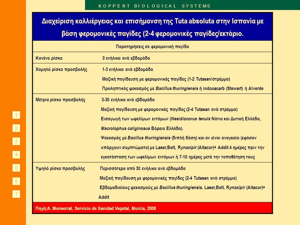 1 2 3 4 5 7 K O P P E R T B I O L O G I C A L S Y S T E M S 6 Διαχείριση καλλιέργειας και επισήμανση της Tuta absoluta στην Ισπανία με βάση φερομονικές παγίδες (2-4 φερομονικές παγίδες/εκτάριο.