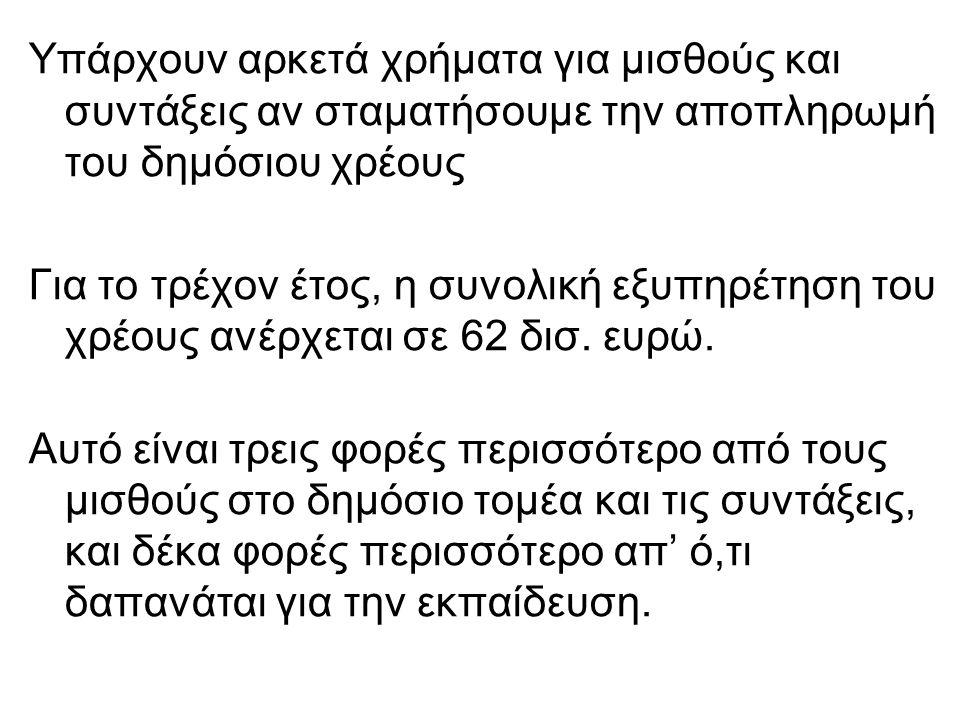 Κάποια Σημεία για τις αιτίες της διόγκωσης του Χρέους •Παγκόσμια Ύφεση •Άμεση Στήριξη των Ελληνικών Επιχειρήσεων: –Διασώσεις σε επιχειρήσεις την δεκαετία του 1980 –Σκάνδαλα στο Δημόσιο Πρόγραμμα Επενδύσεων Π.χ.