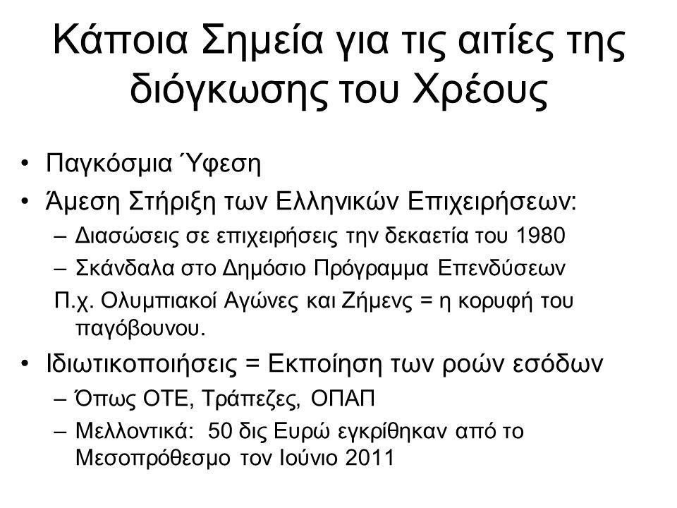 Κάποια Σημεία για τις αιτίες της διόγκωσης του Χρέους •Παγκόσμια Ύφεση •Άμεση Στήριξη των Ελληνικών Επιχειρήσεων: –Διασώσεις σε επιχειρήσεις την δεκαε