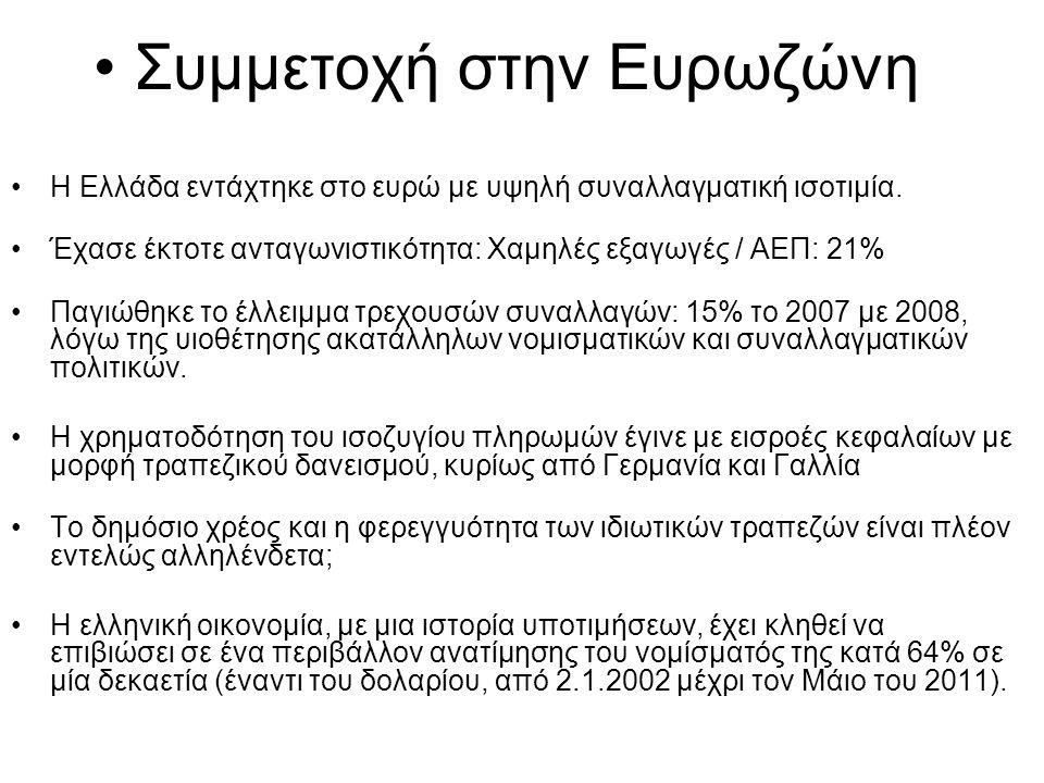 • Συμμετοχή στην Ευρωζώνη •Η Ελλάδα εντάχτηκε στο ευρώ με υψηλή συναλλαγματική ισοτιμία. •Έχασε έκτοτε ανταγωνιστικότητα: Χαμηλές εξαγωγές / ΑΕΠ: 21%