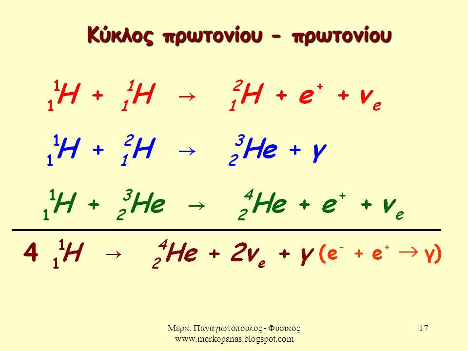 Μερκ. Παναγιωτόπουλος - Φυσικός www.merkopanas.blogspot.com 17 Κύκλος πρωτονίου - πρωτονίου