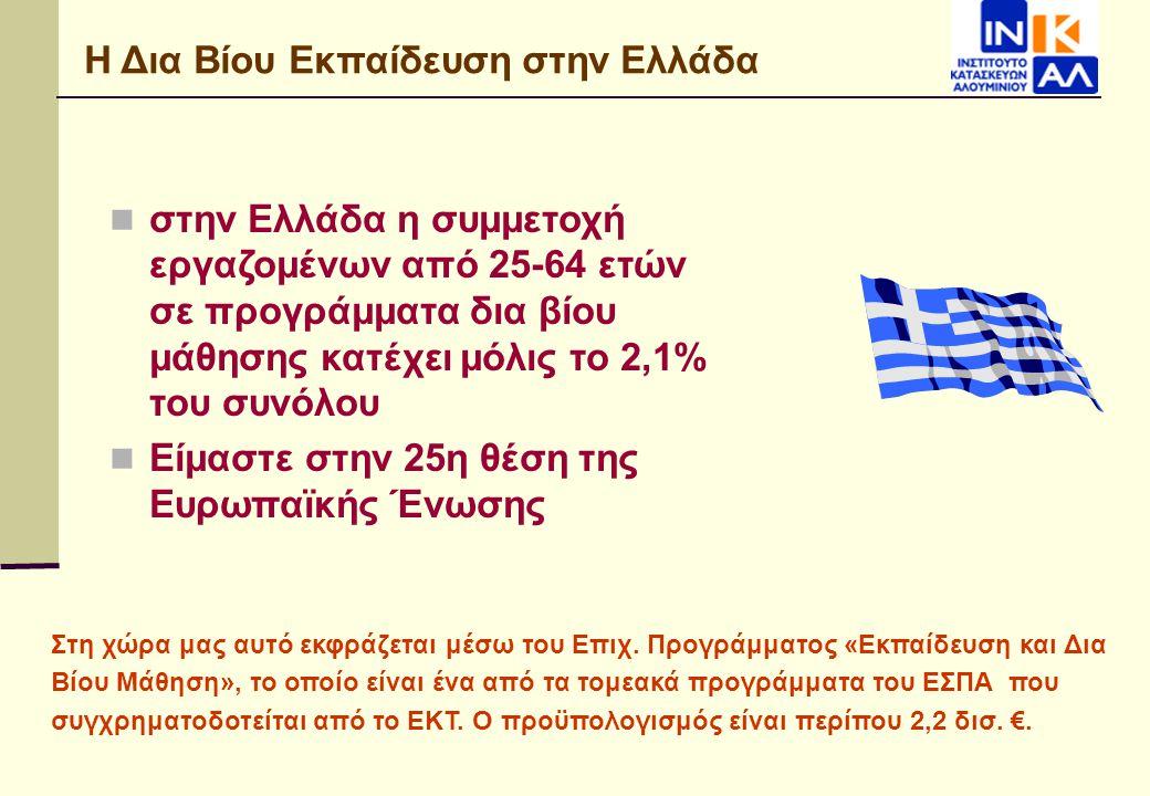 Η Δια Βίου Εκπαίδευση στην Ελλάδα Στη χώρα μας αυτό εκφράζεται μέσω του Επιχ. Προγράμματος «Εκπαίδευση και Δια Βίου Μάθηση», το οποίο είναι ένα από τα