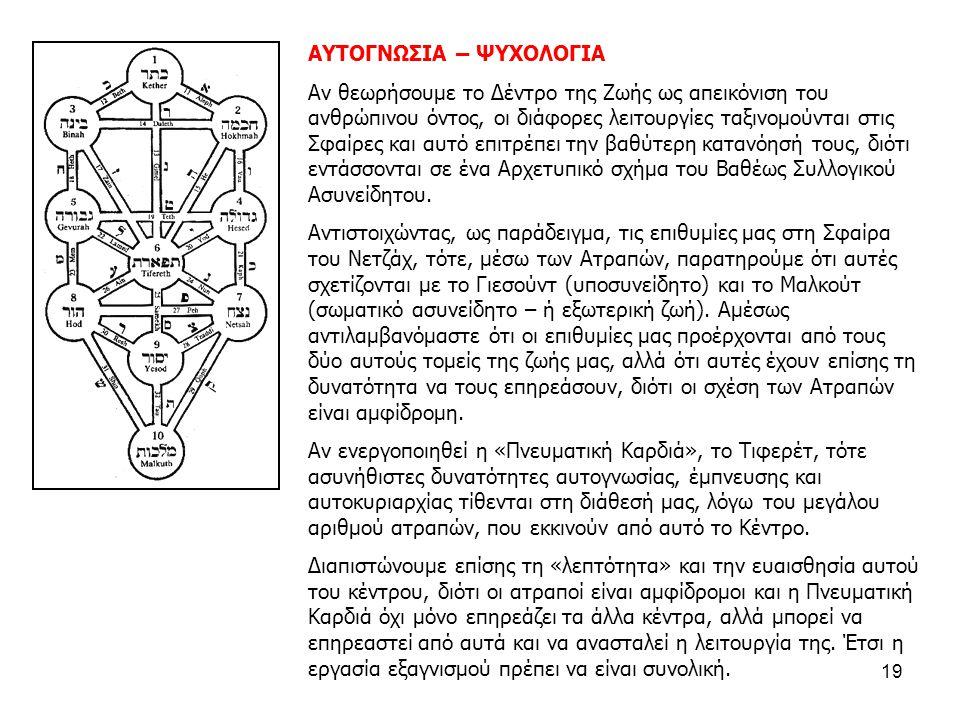 19 ΑΥΤΟΓΝΩΣΙΑ – ΨΥΧΟΛΟΓΙΑ Αν θεωρήσουμε το Δέντρο της Ζωής ως απεικόνιση του ανθρώπινου όντος, οι διάφορες λειτουργίες ταξινομούνται στις Σφαίρες και αυτό επιτρέπει την βαθύτερη κατανόησή τους, διότι εντάσσονται σε ένα Αρχετυπικό σχήμα του Βαθέως Συλλογικού Ασυνείδητου.