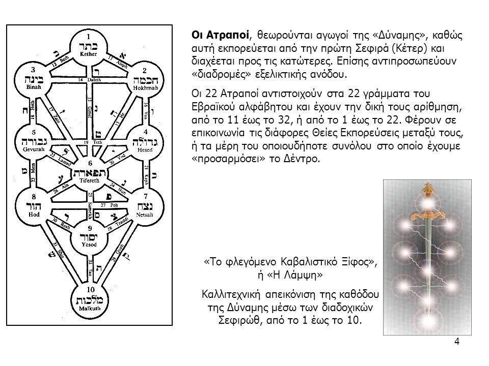 4 Οι Ατραποί, θεωρούνται αγωγοί της «Δύναμης», καθώς αυτή εκπορεύεται από την πρώτη Σεφιρά (Κέτερ) και διαχέεται προς τις κατώτερες.