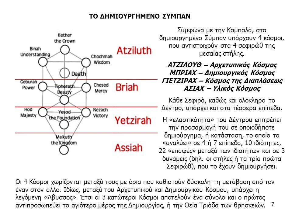 7 Σύμφωνα με την Καμπαλά, στο δημιουργημένο Σύμπαν υπάρχουν 4 κόσμοι, που αντιστοιχούν στα 4 σεφιρώθ της μεσαίας στήλης.