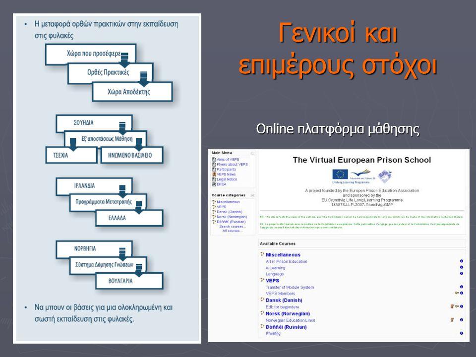 Υποομάδα Ελλάδας - Ιρλανδίας Γυμνάσιο & Λύκειο Ε.Κ.Κ.Ν.