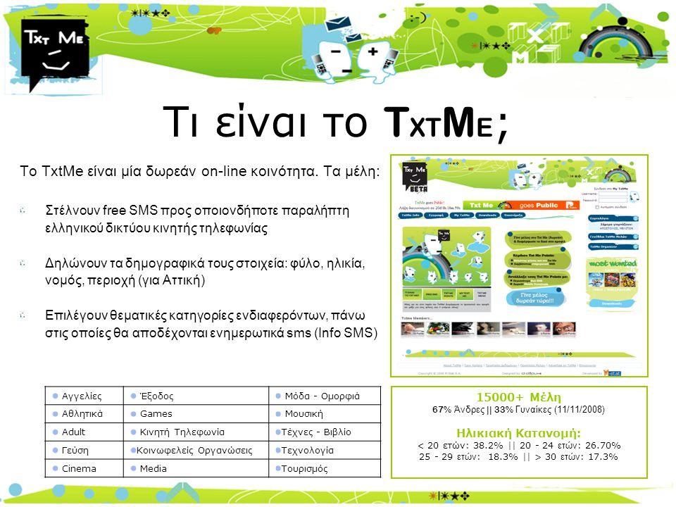 Mobile Marketing @ T XT M E Info SMS / MMS Ενημερωτικά SMS που προωθούνται στα μέλη του TxtMe Καθορισμός παραληπτών από το διαφημιζόμενο με κριτήρια:  Δημογραφικά: φύλο, ηλικία, νομός (και περιοχή για ν.