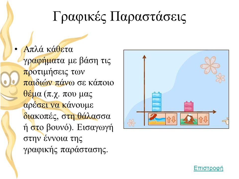 Γραφικές Παραστάσεις •Απλά κάθετα γραφήματα με βάση τις προτιμήσεις των παιδιών πάνω σε κάποιο θέμα (π.χ. που μας αρέσει να κάνουμε διακοπές, στη θάλα