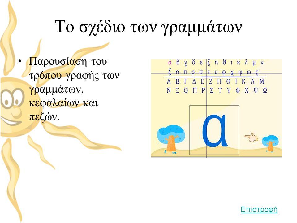 Το σχέδιο των γραμμάτων •Παρουσίαση του τρόπου γραφής των γραμμάτων, κεφαλαίων και πεζών. Επιστροφή