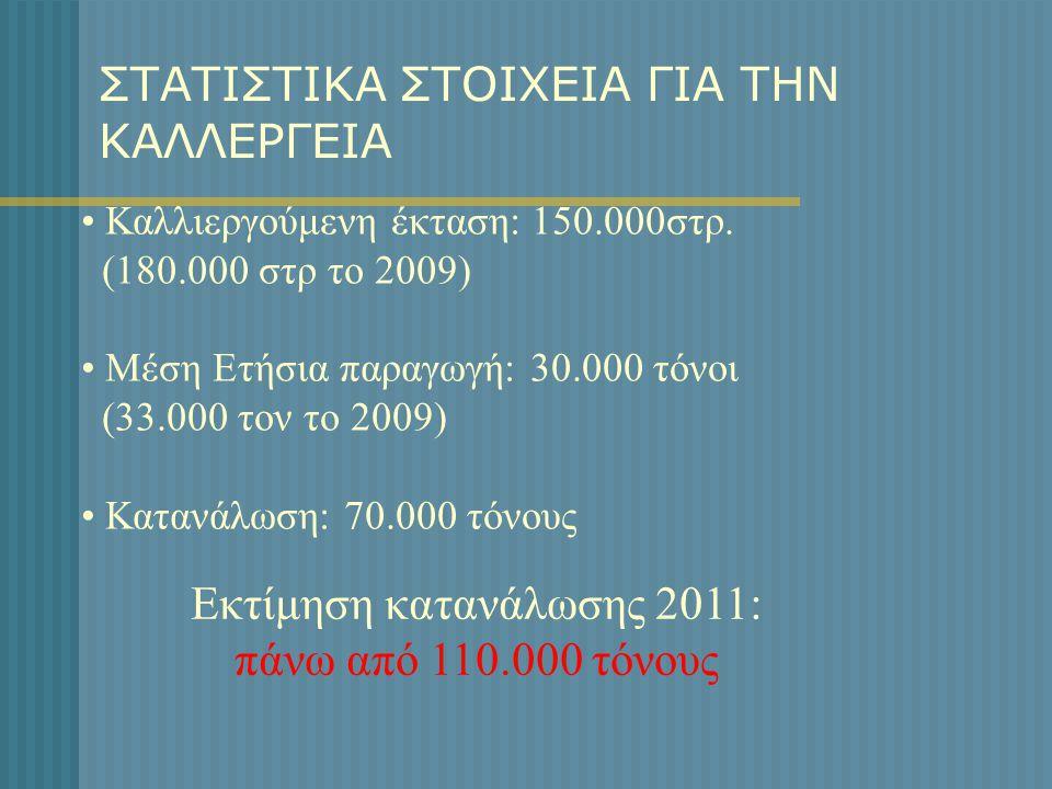 ΣΤΑΤΙΣΤΙΚΑ ΣΤΟΙΧΕΙΑ ΓΙΑ ΤΗΝ ΚΑΛΛΕΡΓΕΙΑ • Καλλιεργούμενη έκταση: 150.000στρ. (180.000 στρ το 2009) • Μέση Ετήσια παραγωγή: 30.000 τόνοι (33.000 τον το