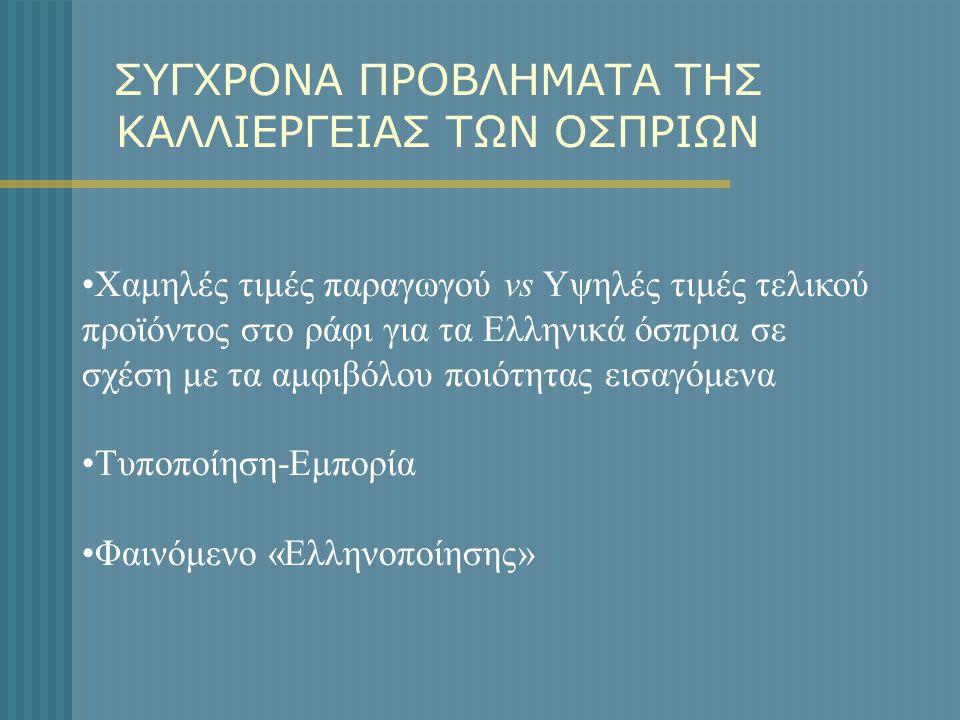 ΣΥΓΧΡΟΝΑ ΠΡΟΒΛΗΜΑΤΑ ΤΗΣ ΚΑΛΛΙΕΡΓΕΙΑΣ ΤΩΝ ΟΣΠΡΙΩΝ •Χαμηλές τιμές παραγωγού vs Υψηλές τιμές τελικού προϊόντος στο ράφι για τα Ελληνικά όσπρια σε σχέση μ
