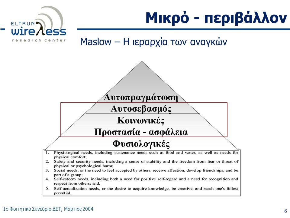 1ο Φοιτητικό Συνέδριο ΔΕΤ, Μάρτιος 2004 6 Μικρό - περιβάλλον Maslow – Η ιεραρχία των αναγκών Αυτοπραγμάτωση Αυτοσεβασμός Κοινωνικές Προστασία - ασφάλεια Φυσιολογικές