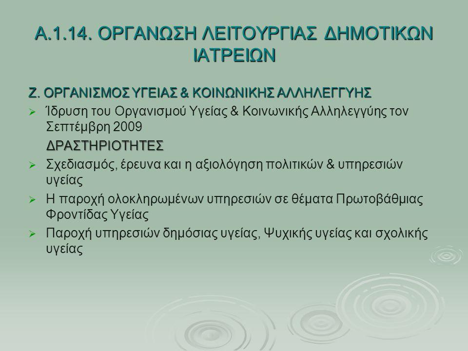 Α.1.14. ΟΡΓΑΝΩΣΗ ΛΕΙΤΟΥΡΓΙΑΣ ΔΗΜΟΤΙΚΩΝ ΙΑΤΡΕΙΩΝ Ζ. ΟΡΓΑΝΙΣΜΟΣ ΥΓΕΙΑΣ & ΚΟΙΝΩΝΙΚΗΣ ΑΛΛΗΛΕΓΓΥΗΣ   Ίδρυση του Οργανισμού Υγείας & Κοινωνικής Αλληλεγγύη