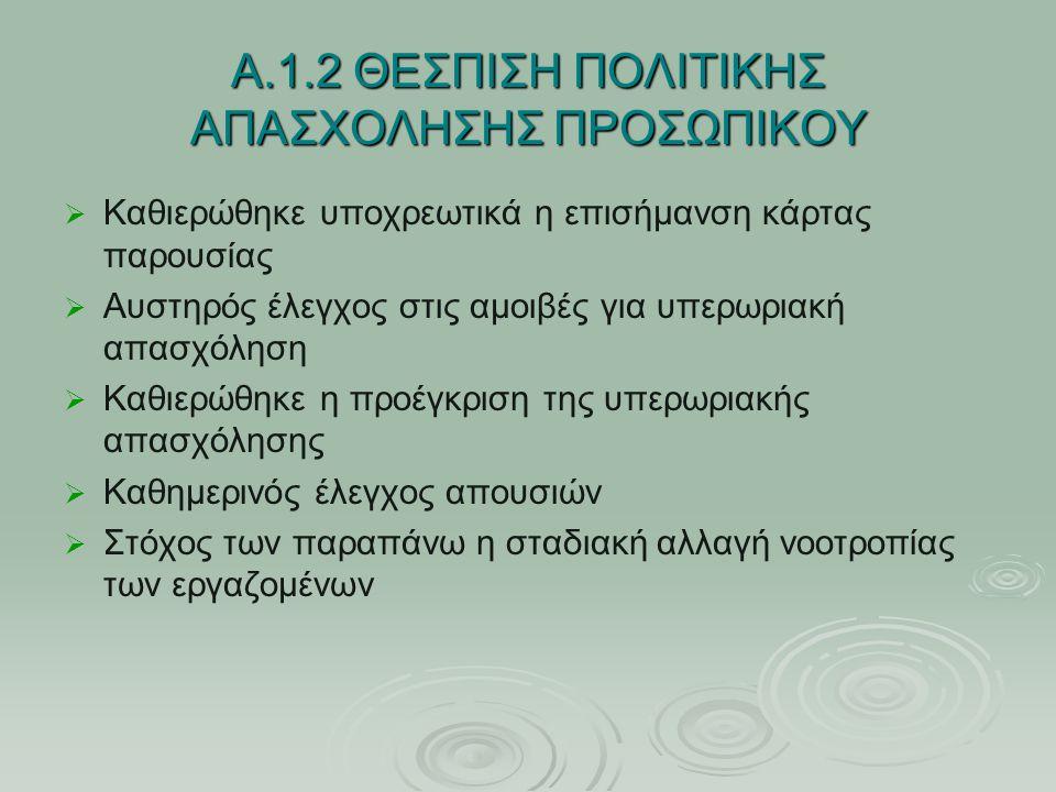 Β.3 ΟΙΚΟΝΟΜΙΚΗ ΚΑΤΑΣΤΑΣΗ ΤΟΥ ΔΗΜΟΥ - 0ΙΚΟΝΟΜΙΚΕΣ ΠΑΡΕΜΒΑΣΕΙΣ - ΜΕΓΕΘΗ Β.3.1 ΠΑΡΕΜΒΑΣΕΙΣ ΓΙΑ ΒΕΛΤΙΩΣΗ ΕΣΟΔΩΝ   Με πρωτοβουλία του Δημάρχου Αθηναίων έγινε νομοθετική ρύθμιση και από 1/1/2008 η είσπραξη του ποσοστού 30% επί των εσόδων από τα παράβολα των αλλοδαπών, γίνεται στην πηγή και αποδίδουμε το υπόλοιπο 70% στο Υπουργείο Οικονομικών, βελτιώνοντας μ' αυτό τον τρόπο σημαντικά την ρευστότητα του Δήμου   Τελεσφόρησε η συνεργασία με το Υπουργείο Οικονομικών και αυτή την στιγμή γίνεται αξιοποίηση των αρχείων του ΚΕΠΥΟ ΚΑΙ ΜΗΚΥΟ για τις απαιτήσεις που προέρχονται από τα τέλη ποσοστών 0,5% και 5% και παραβάσεις του ΚΟΚ.