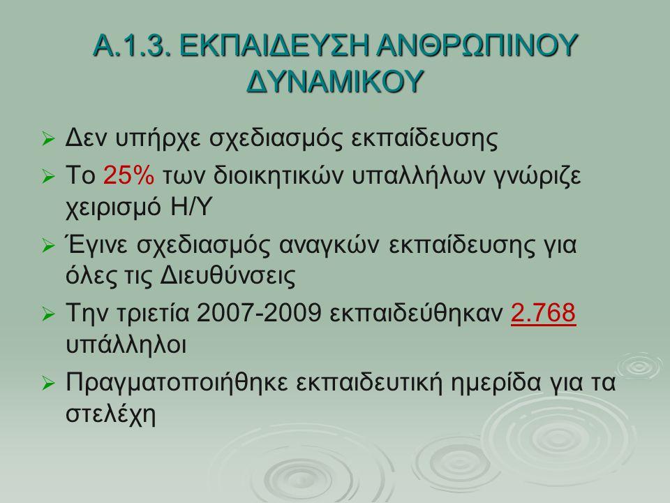 Β.3 ΟΙΚΟΝΟΜΙΚΗ ΚΑΤΑΣΤΑΣΗ ΤΟΥ ΔΗΜΟΥ - 0ΙΚΟΝΟΜΙΚΕΣ ΠΑΡΕΜΒΑΣΕΙΣ - ΜΕΓΕΘΗ   Δημιουργία νέου δικτύου σημείων είσπραξης, με την δυνατότητα πλέον πληρωμής από τους δημότες σε όλα τα καταστήματα της Εθνικής Τράπεζας και των ΕΛΤΑ.