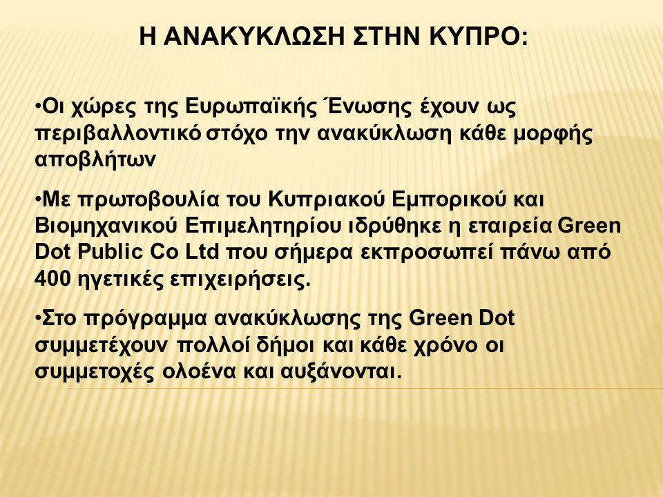 Η ΑΝΑΚΥΚΛΩΣΗ ΣΤΗΝ ΚΥΠΡΟ: •Οι χώρες της Ευρωπαϊκής Ένωσης έχουν ως περιβαλλοντικό στόχο την ανακύκλωση κάθε μορφής αποβλήτων •Με πρωτοβουλία του Κυπρια