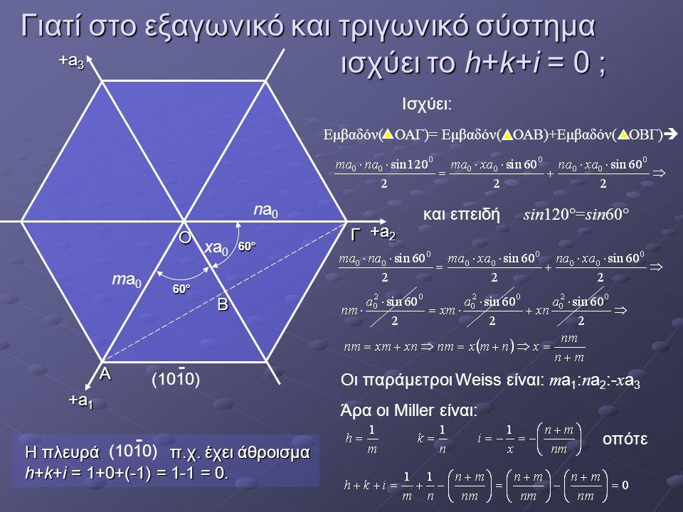 Γιατί στο εξαγωνικό και τριγωνικό σύστημα ισχύει το h+k+i = 0 ; +a 1 +a 2 +a 3 (1010) Η πλευρά π.χ. έχει άθροισμα h+k+i = 1+0+(-1) = 1-1 = 0. (1010)Ο