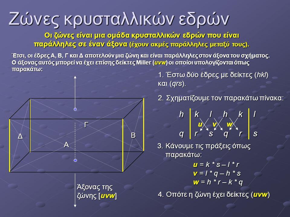 Ζώνες κρυσταλλικών εδρών Οι ζώνες είναι μια ομάδα κρυσταλλικών εδρών που είναι παράλληλες σε έναν άξονα (έχουν ακμές παράλληλες μεταξύ τους). A Γ Β Δ
