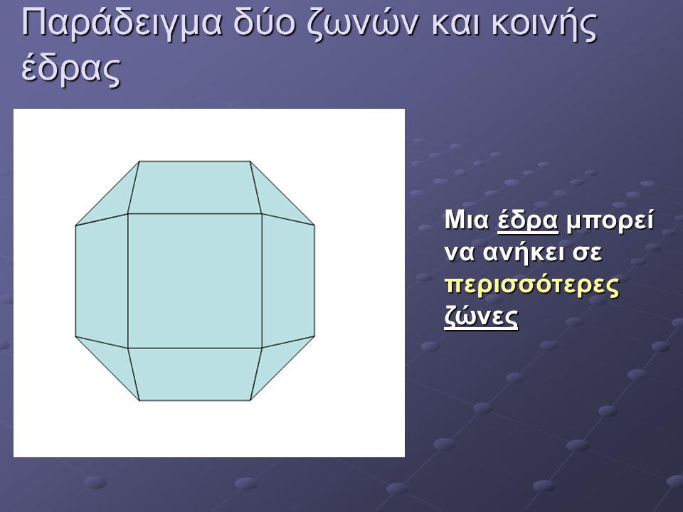 Παράδειγμα δύο ζωνών και κοινής έδρας Μια έδρα μπορεί να ανήκει σε περισσότερεςζώνες