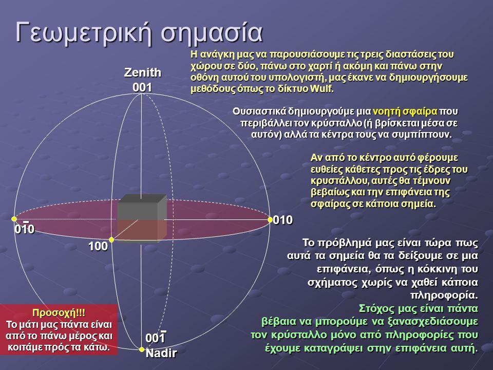 Γεωμετρική σημασία Η ανάγκη μας να παρουσιάσουμε τις τρεις διαστάσεις του χώρου σε δύο, πάνω στο χαρτί ή ακόμη και πάνω στην οθόνη αυτού του υπολογιστ