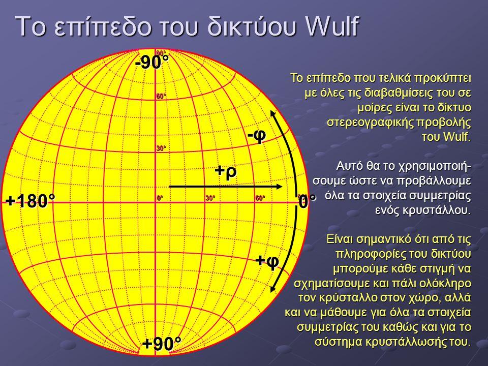 Το επίπεδο του δικτύου Wulf Το επίπεδο που τελικά προκύπτει με όλες τις διαβαθμίσεις του σε μοίρες είναι το δίκτυο στερεογραφικής προβολής του Wulf. Α
