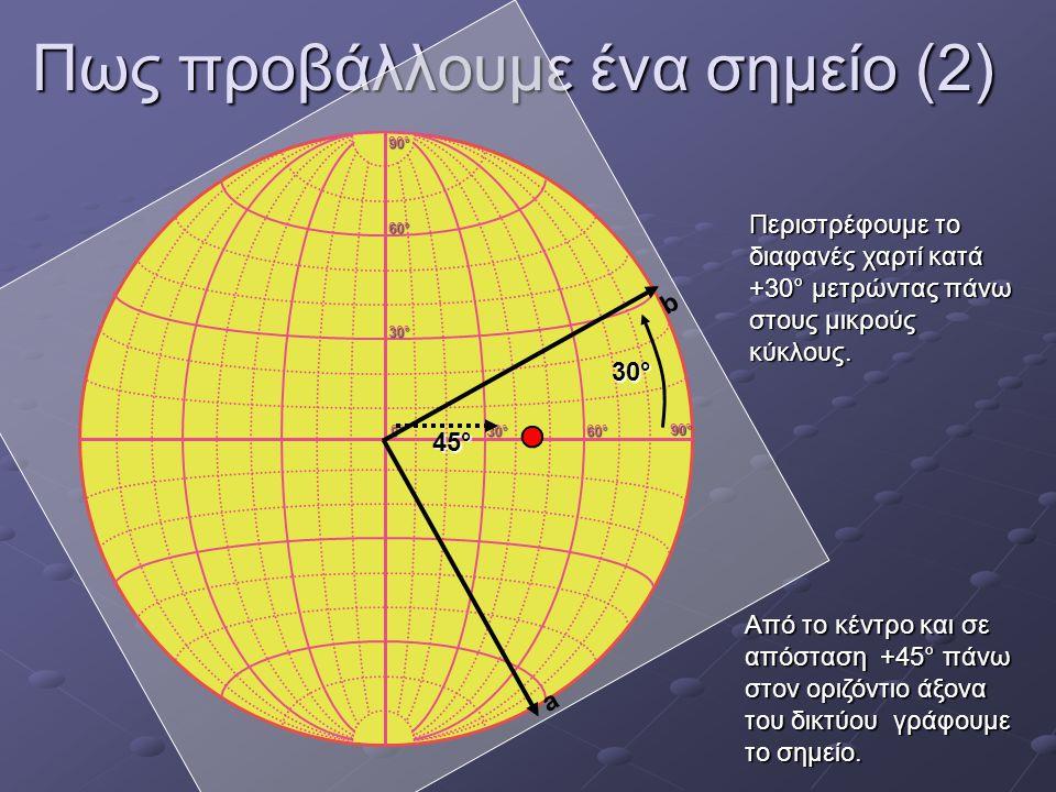 Πως προβάλλουμε ένα σημείο (2) 0°0°0°0° 30°30°30°30° 60°60°60°60° 30°30°30°30° 60°60°60°60° 90°90°90°90° 90°90°90°90° Περιστρέφουμε το διαφανές χαρτί