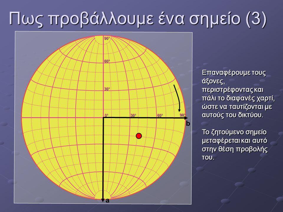 Πως προβάλλουμε ένα σημείο (3) 0°0°0°0° 30°30°30°30° 60°60°60°60° 30°30°30°30° 60°60°60°60° 90°90°90°90° 90°90°90°90° Επαναφέρουμε τους άξονες, περιστ