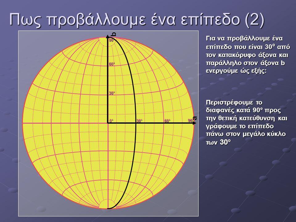 Πως προβάλλουμε ένα επίπεδο (2) 0°0°0°0° 30°30°30°30° 60°60°60°60° 30°30°30°30° 60°60°60°60° 90°90°90°90° 90°90°90°90° Για να προβάλλουμε ένα επίπεδο