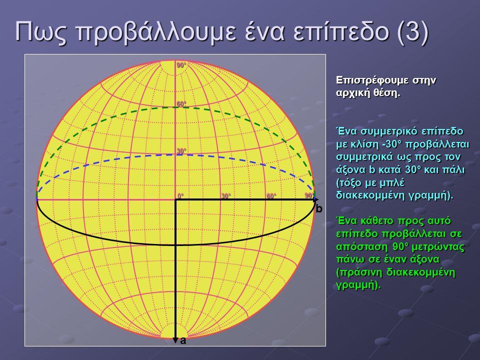 Πως προβάλλουμε ένα επίπεδο (3) 0°0°0°0° 30°30°30°30° 60°60°60°60° 30°30°30°30° 60°60°60°60° 90°90°90°90° 90°90°90°90° Επιστρέφουμε στην αρχική θέση.