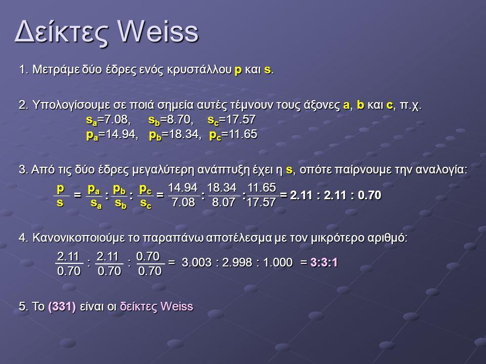 Δείκτες Weiss 1. Μετράμε δύο έδρες ενός κρυστάλλου p και s. 4. Κανονικοποιούμε το παραπάνω αποτέλεσμα με τον μικρότερο αριθμό: 2.11 2.11 0.70 0.70 0.7