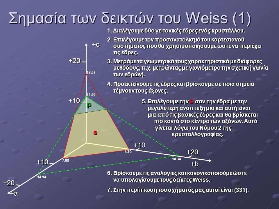 Σημασία των δεικτών του Weiss (2) Αυτό που τελικά συμβαίνει είναι, ξεχωριστά για κάθε άξονα, να κανονικοποιούμε τις συντεταγμένες ως προς την βασική έδρα του κρυστάλλου η οποία είναι αυτή με το μεγαλύτερο εμβαδόν και σύμφωνα με τον 2ο νόμο της κρυσταλλογραφίας.