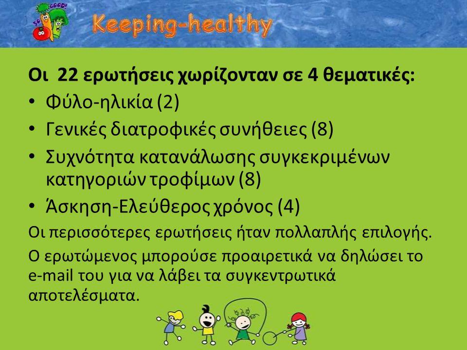 Οι 22 ερωτήσεις χωρίζονταν σε 4 θεματικές: • Φύλο-ηλικία (2) • Γενικές διατροφικές συνήθειες (8) • Συχνότητα κατανάλωσης συγκεκριμένων κατηγοριών τροφ