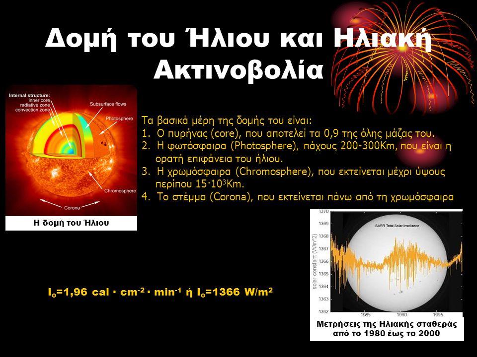 3 Δομή του Ήλιου και Ηλιακή Ακτινοβολία Μετρήσεις της Ηλιακής σταθεράς από το 1980 έως το 2000 Η δομή του Ήλιου Ι ο =1,96 cal · cm -2 · min -1 ή Ι ο =1366 W/m 2 Τα βασικά μέρη της δομής του είναι: 1.