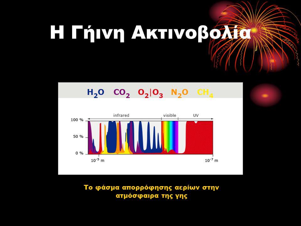 Το φάσμα απορρόφησης αερίων στην ατμόσφαιρα της γης Η Γήινη Ακτινοβολία