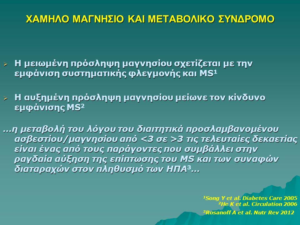 ΧΑΜΗΛΟ ΜΑΓΝΗΣΙΟ ΚΑΙ ΜΕΤΑΒΟΛΙΚΟ ΣΥΝΔΡΟΜΟ  H μειωμένη πρόσληψη μαγνησίου σχετίζεται με την εμφάνιση συστηματικής φλεγμονής και MS  H μειωμένη πρόσληψη μαγνησίου σχετίζεται με την εμφάνιση συστηματικής φλεγμονής και MS 1  Η αυξημένη πρόσληψη μαγνησίου μείωνε τον κίνδυνο εμφάνισης MS  Η αυξημένη πρόσληψη μαγνησίου μείωνε τον κίνδυνο εμφάνισης MS 2 …η μεταβολή του λόγου του διαιτητικά προσλαμβανομένου ασβεστίου/μαγνησίου από 3 τις τελευταίες δεκαετίας είναι ένας από τους παράγοντες που συμβάλλει στην ραγδαία αύξηση της επίπτωσης του MS και των συναφών διαταραχών στον πληθυσμό των ΗΠΑ… …η μεταβολή του λόγου του διαιτητικά προσλαμβανομένου ασβεστίου/μαγνησίου από 3 τις τελευταίες δεκαετίας είναι ένας από τους παράγοντες που συμβάλλει στην ραγδαία αύξηση της επίπτωσης του MS και των συναφών διαταραχών στον πληθυσμό των ΗΠΑ 3 … 1 Song Y et al.