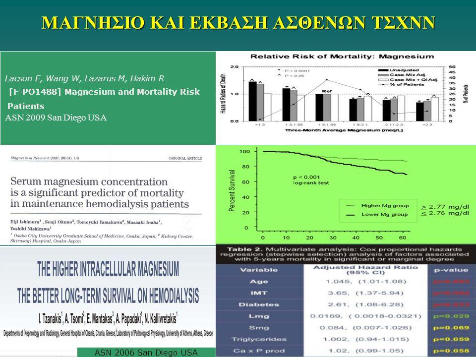 ΜΑΓΝΗΣΙΟ ΚΑΙ ΕΚΒΑΣΗ ΑΣΘΕΝΩΝ ΤΣΧΝΝ Lacson E, Wang W, Lazarus M, Hakim R [F-PO1488] Magnesium and Mortality Risk Patients ASN 2009 San Diego USA ASN 2006 San Diego USA